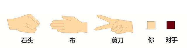 下面是制胜策略的八个简单步骤.