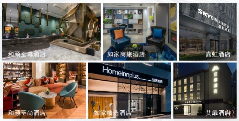 首旅如家蟬聯中國酒店集團前三強 旗下多品牌雄踞榜單前十